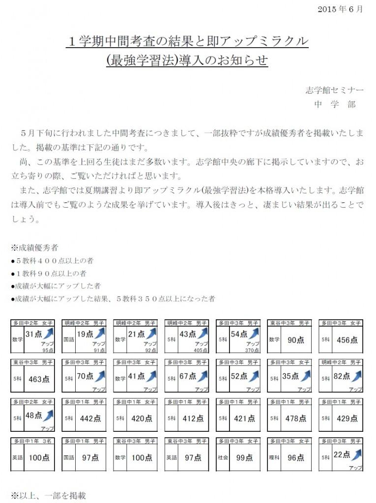 2015-1-mid-765x1024